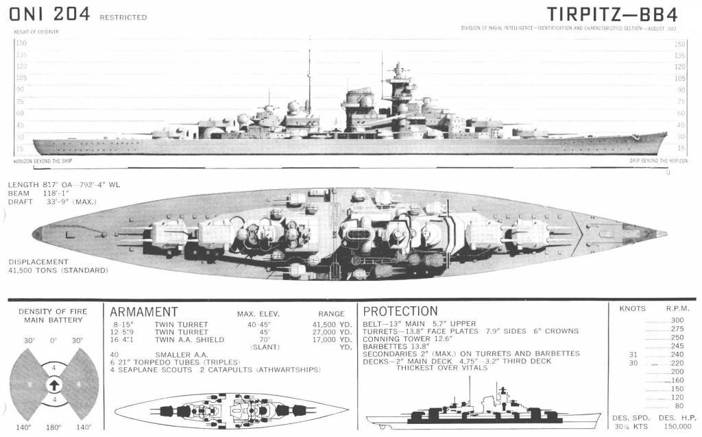 Tegningerne til Tirpitz, der sammen med søsterskibet Bismarck udgjorde den tyske Kriegsmarines stolthed.