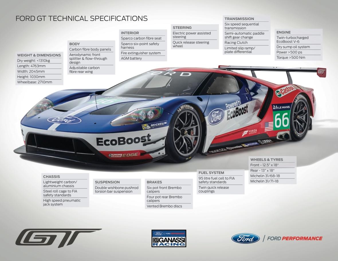 Teknisk specifikationsark. Her er ALT hvad du behøver at vide om Ford GT raceren.